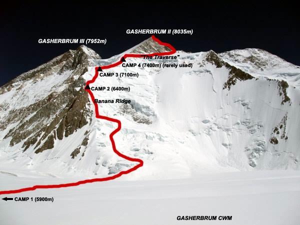 Gasherbrum-2